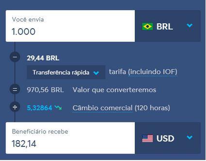 Como custa receber dinheiro do exterior com transferwise